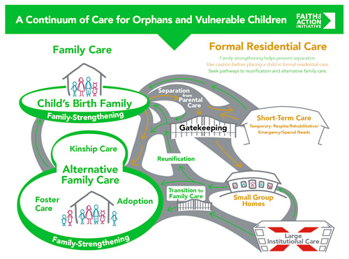 continuum of care The continuum of care is mission healthcare's solution to the medical and  personal needs of patients in home health, home care and hospice.